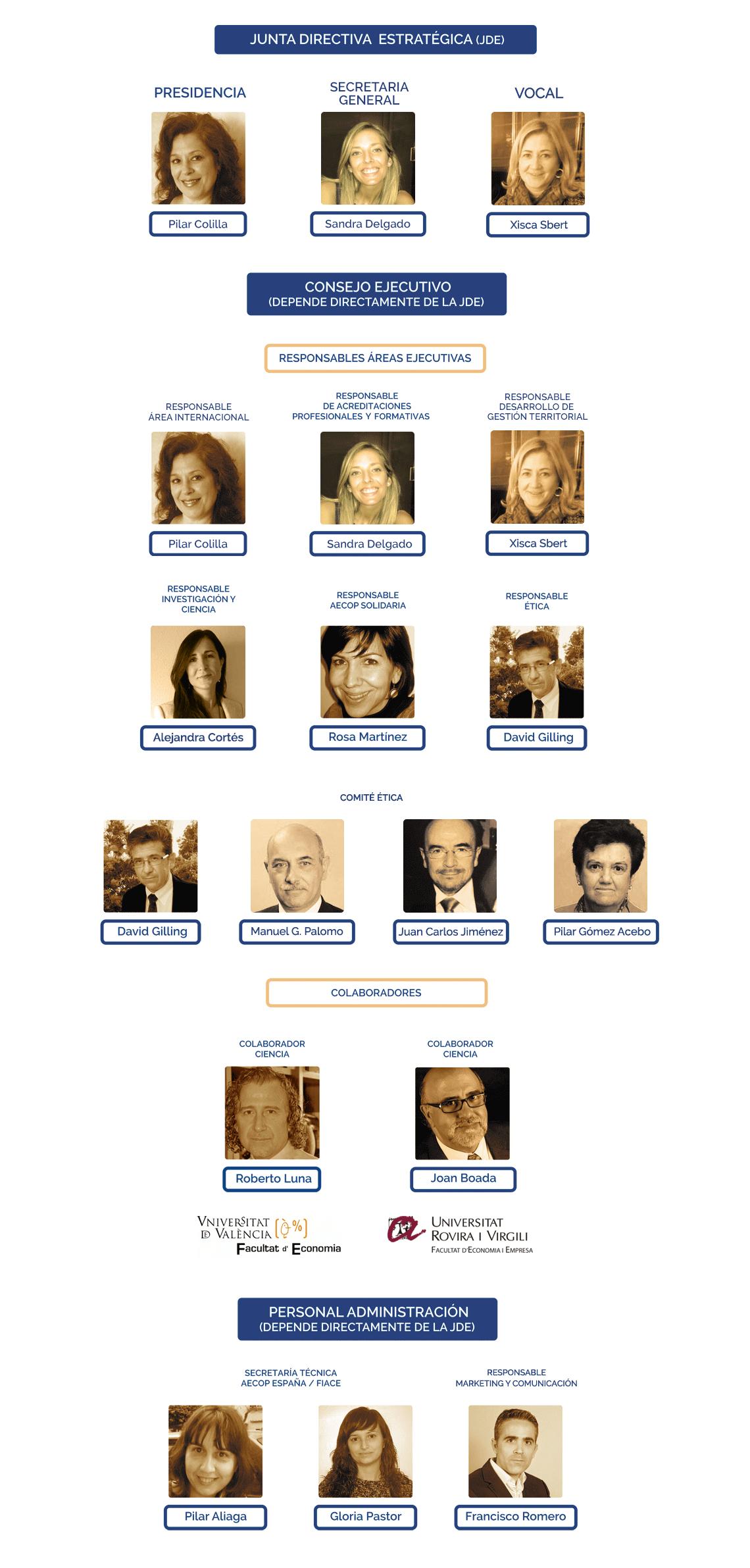 diagrama-federacion-cargos-2017