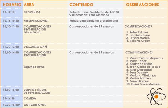 horario foro científico AECOP