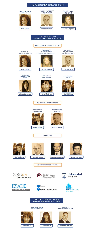 diagrama-federacion-cargos-2018